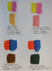 Complementary colour mixes (click on image to enlarge)
